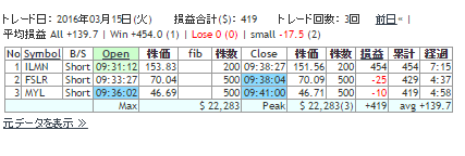 2016031501.png