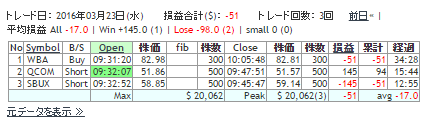 2016032301.png