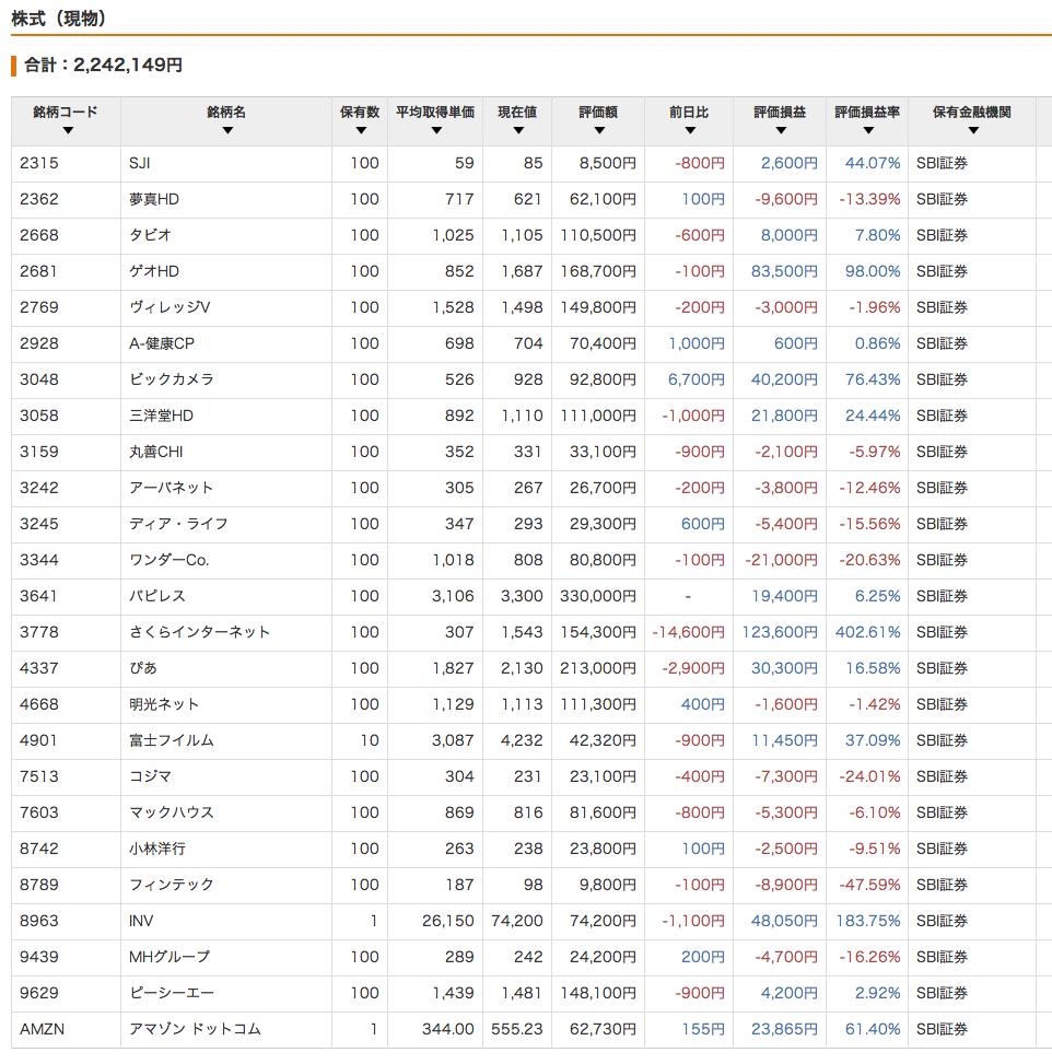 株式現物_201602
