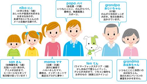 160313__chara_profile.jpg