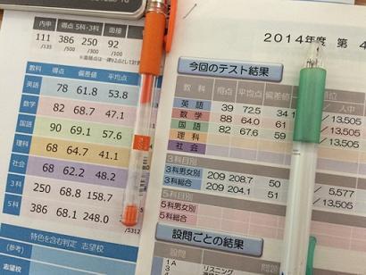成績表 (640x480)
