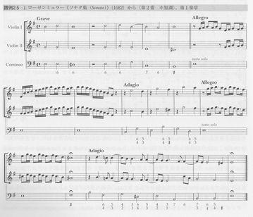 数字付き通奏低音の例