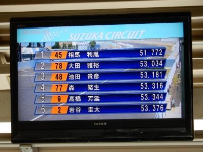 2015YZF-R1 TT45 鈴鹿SRR第1戦 (13)