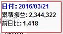 0322u1_2016032214182378c.jpg