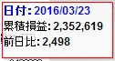 0324o1_20160324135613951.jpg