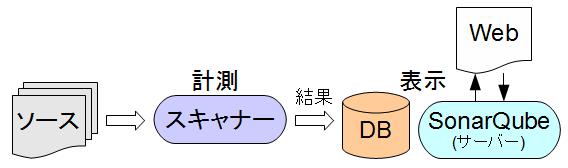 soft_sonar_system.png