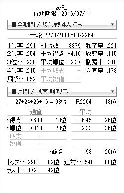 tenhou_prof_20160220.png