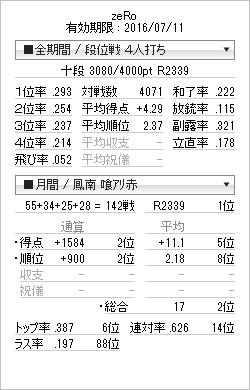 tenhou_prof_20160326.png