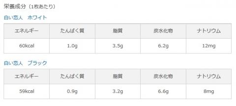 白い恋人 201603 (6)