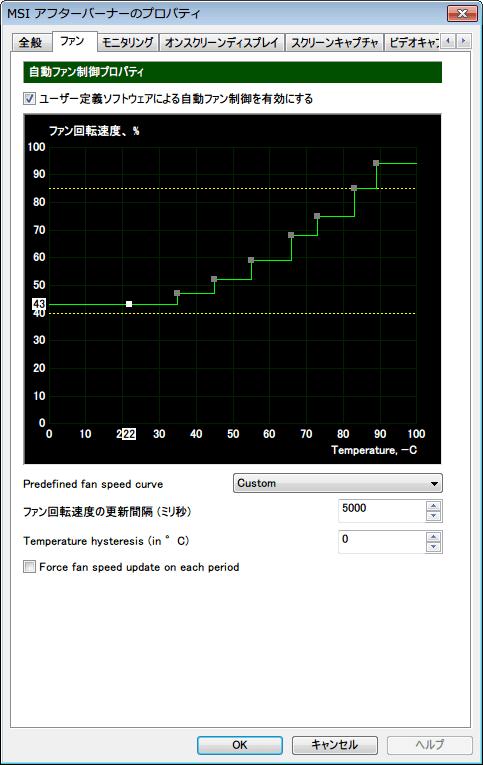 MSI Afterburner 3.0.0 「ファン」 タブ ■(ノード) の部分をダブルクリックするとグラフ曲線が変更