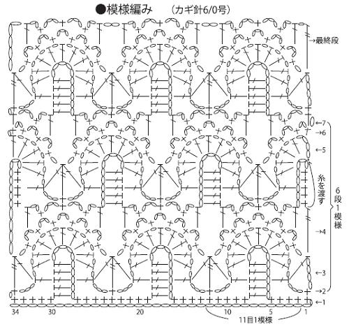 1280zakkaルルドのショール編み図