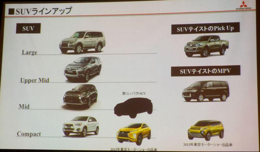 三菱新型SUV2