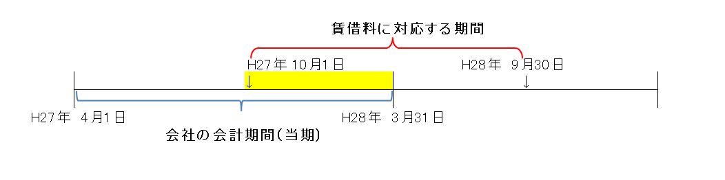 20160101165923a84.png