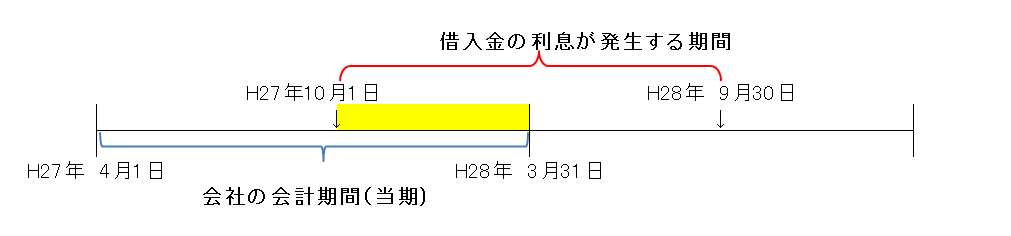 201601011930001a8.png