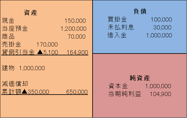 20160101222109886.png