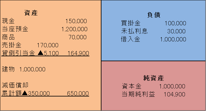 20160101225347456.png