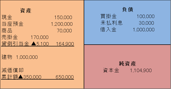 20160101225348495.png