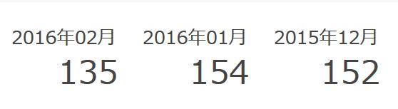 mail-de-point_rireki_201602.jpg