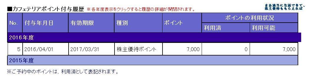value-hr_point-fuyo_201512.jpg