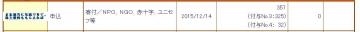 バリューHR ポイント利用 寄付 201506