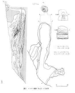「近世宮ケ瀬における炭焼きについて(予察)」図2