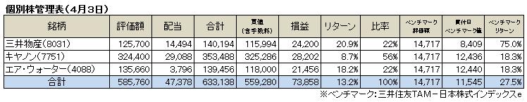 個別株管理表(2016.4)