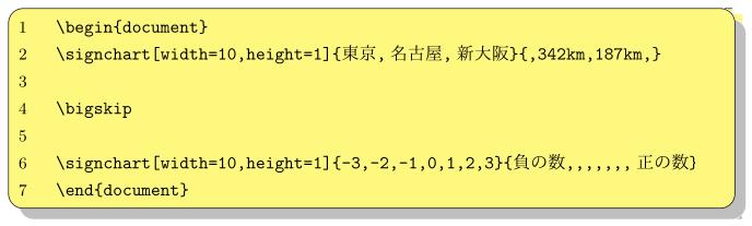 signchart01.png