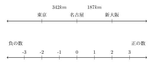 signchart02.png