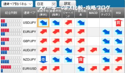 20160319さきよみLIONチャートシグナルパネル