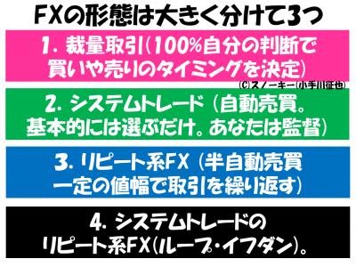 FXの始め方会社の選び方2016FX業者の形態
