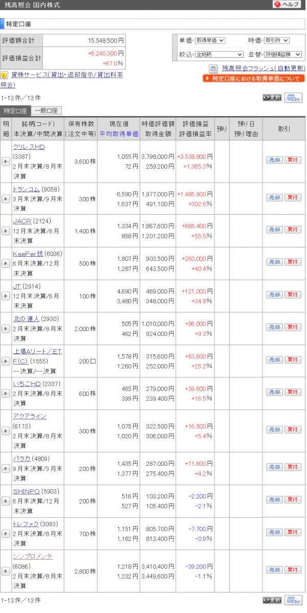 日本株03_convert_20160402170246