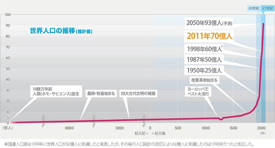 http://blog-imgs-90.fc2.com/o/k/a/okarutojishinyogen/newsplus_1451553271_9901.jpg