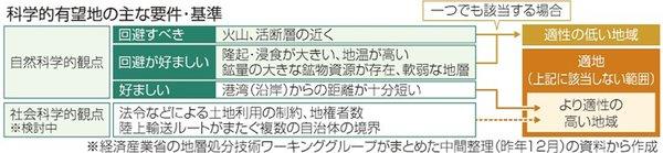 http://blog-imgs-90.fc2.com/o/k/a/okarutojishinyogen/newsplus_1457958499_202.jpg