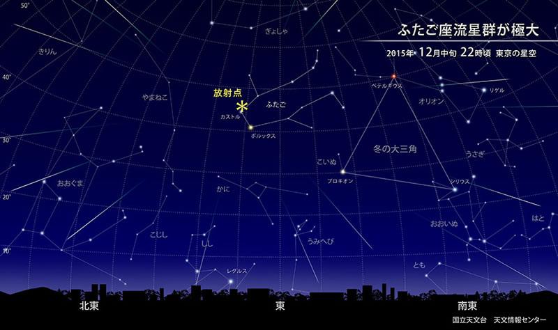 15日未明「ふたご座流星群」がピーク…観測条件は、ここ20年で最高!夜空を見上げよう