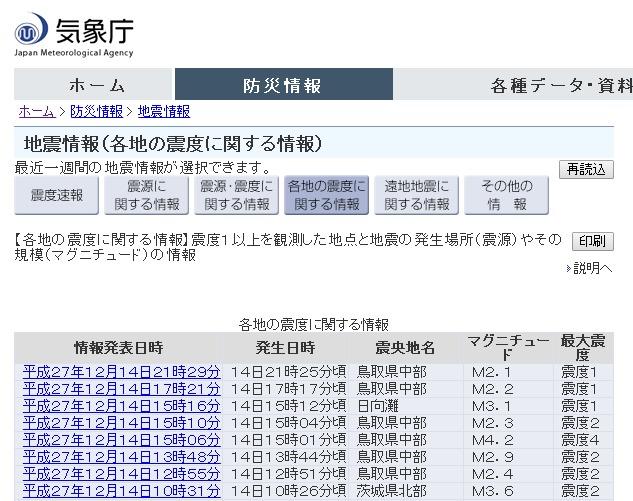 【地震活発化】鳥取県中部で最大震度4…再び地震が相次ぐ