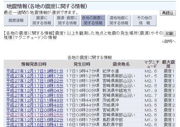 宮崎県都城市で最大震度3の地震が2回…他にも小規模地震が発生中