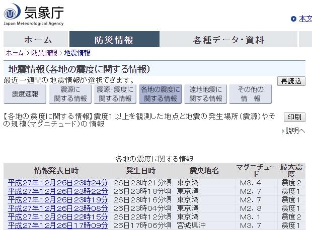 22時過ぎから同じ場所で「東京湾」震源の群発地震が発生中…最大震度は2 M3.4 深さ約20km