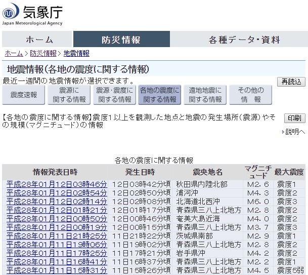 余震が続いている青森県三八上北地方が震源の地震「震度5」は初めて起きた…深夜に北海道北西沖で起きた「M6.0」超の地震は78年ぶりだった