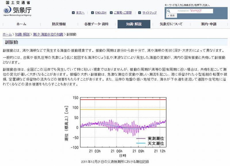 鹿児島・薩摩地方で17日から「副振動」が発生…海面が上下する現象