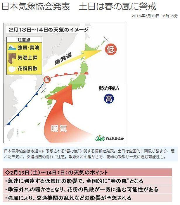 【春一番】今週末の土日は「春の嵐」になる…最高気温20℃以上、関東では25℃超える「夏日」になる可能性