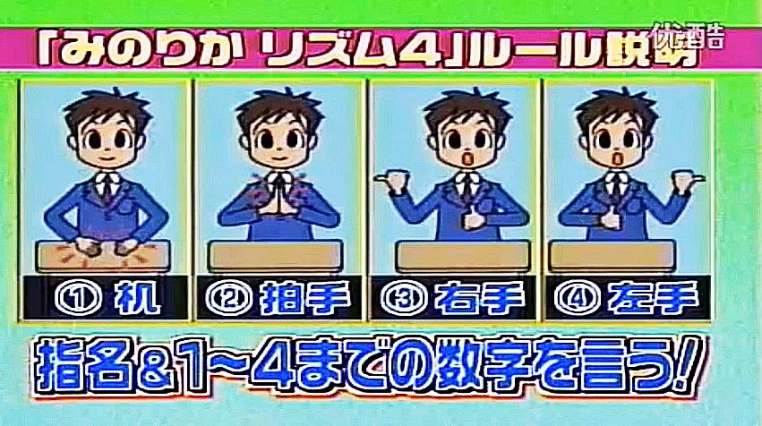 斎藤さんゲーム