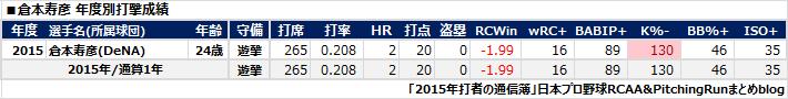 bac2015de_kuramoto_r.png