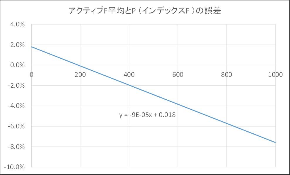 Active_VS_index.jpg