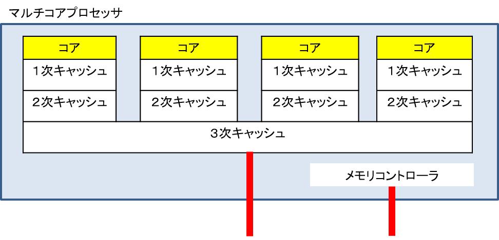 multi_core.png