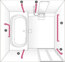 フェリカ安心入浴|システムバスルーム フェリテ ハウステック