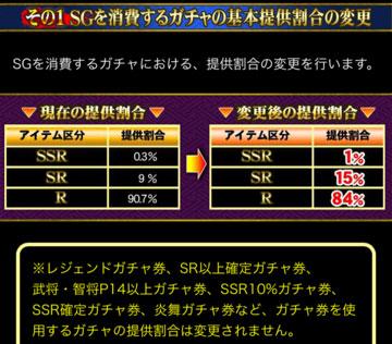 SGを消費するガチャ確率の変更1