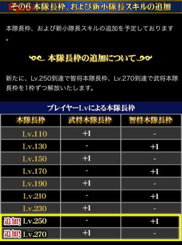小隊長枠の追加2016年3月