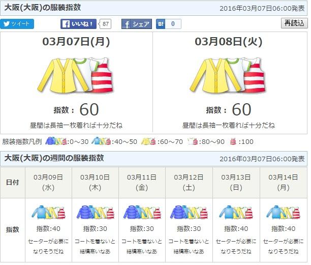 2服装指数