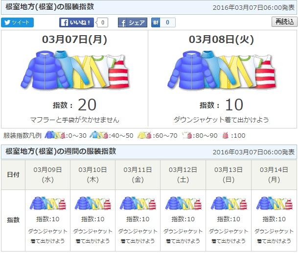 3服装指数