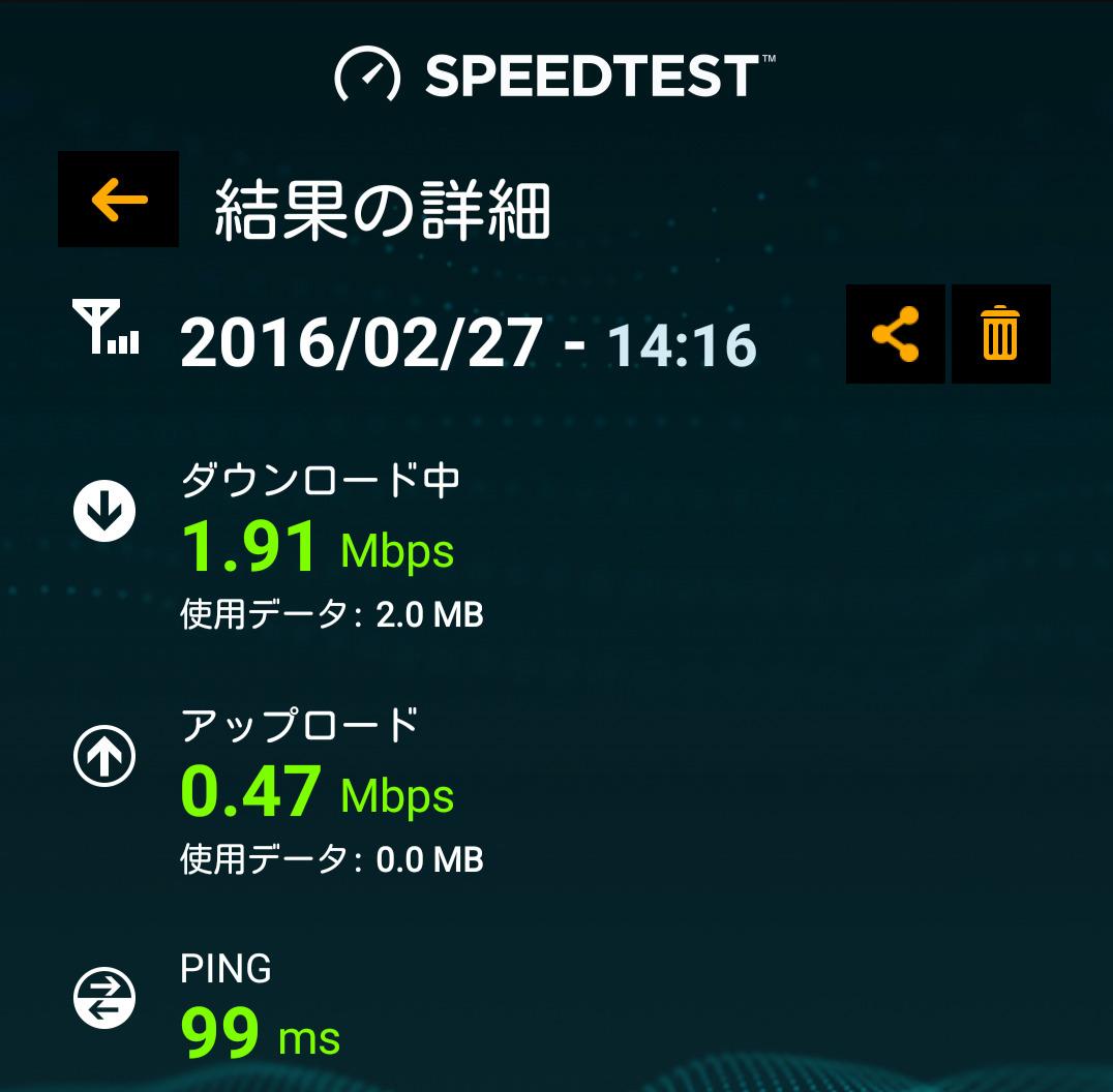 0 SIM So-net モバイルサービスの実際の速度